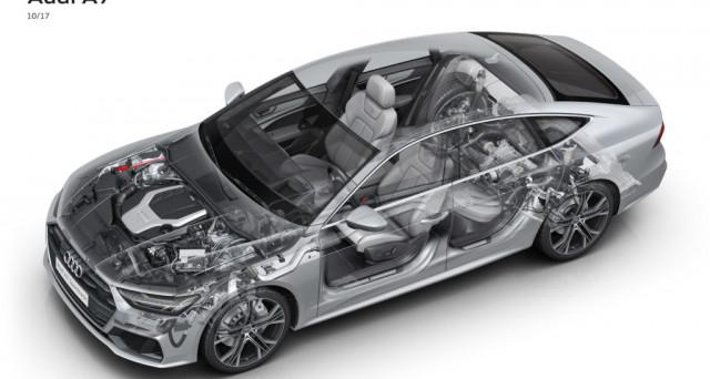 Nuova Audi A7 Sportback 2018