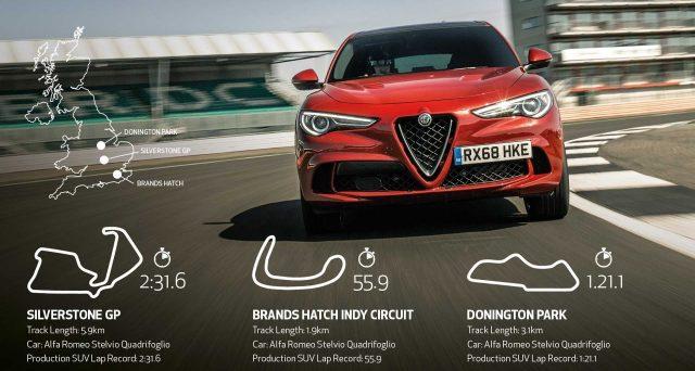 La versione top di gamma di Stelvio  torna a far parlare di sé nel mondo dei motori con 3 nuovi record sul giro realizzati in tre diversi circuiti automobilistici del Regno Unito