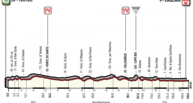 Percorso e altimetria della terza tappa del Giro d'Italia 2017 Tortolì - Cagliari. Ultima tappa sarda prima del trasferimento in Sicilia.