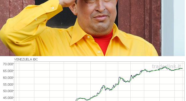 S&P declassa il Venezuela a B+, e Chavez riporta le riserve aurifere a casa per sostenere il debito