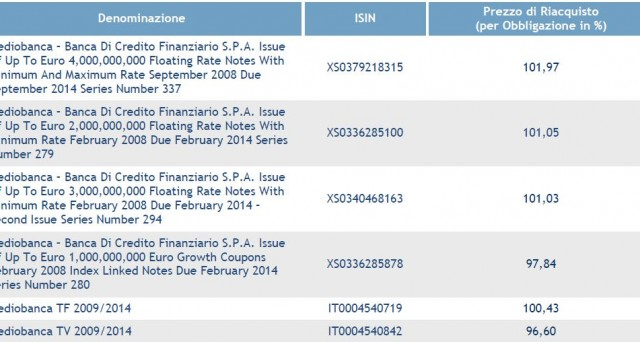 Comunicazione Mediobanca sul Prezzo di Riacquisto applicabile per il giorno 15 marzo 2013