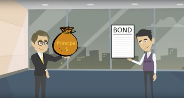Il mondo delle obbligazioni alle prese con l'inflazione e il rischio tassi. Fai anche tu il test per capire quale livello di conoscenze possiedi.