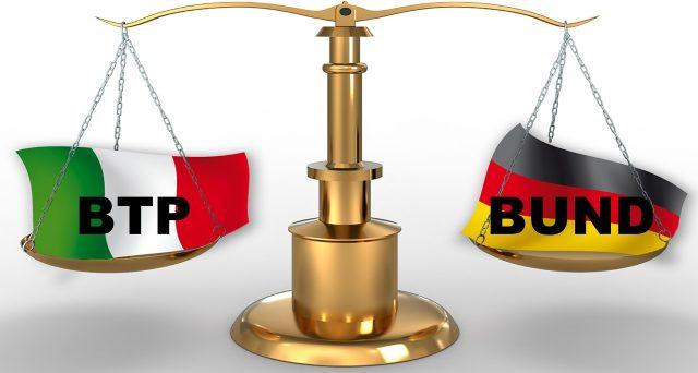 Spread BTp-Bund sotto 117 punti base