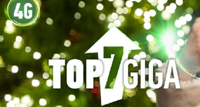 Ecco le migliori promozioni ed offerte per Natale 2017 di Tiscali Mobile e di Coop Voce con minuti, sms ed internet per navigare alla velocità del 4G.