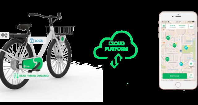 A Milano Bitride che abbatte notevolmente i costi del fitto di una bicicletta. Ecco le info in merito.