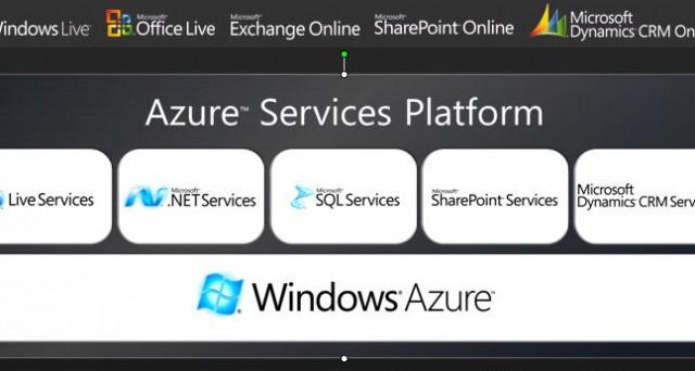 Durante il primo giorno del Tech Ed 2013, Microsoft ha presentato le sue novità per i servizi cloud Azure e Intune. L'azienda di Redmond vuole dimostrare che non ha nulla da invidiare alle sue concorrenti.