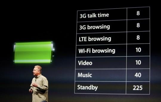 Come posso aumentare l'autonomia del mio iPhone 5? Molti tra gli utenti che possiedono il melafonino si staranno facendo questa domanda. Ecco alcuni trucchi e consigli per aumentare l'autonomia del tuo iPhone.