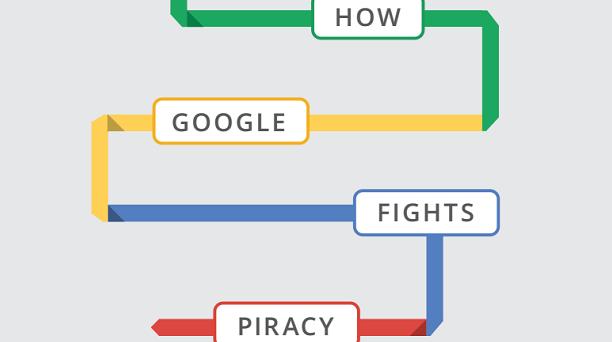 Una nuova manovra contro la pirateria online e i siti che violano le leggi sul copyright si affaccia all'orizzonte: Google modifica il suo algoritmo per penalizzare i siti illegali abbassandone il ranking: ecco come.