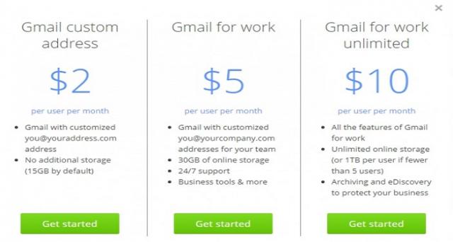 Google avrebbe intenzione di sottoporre una novità ai suoi utenti, ovvero gli indirizzi Gmail personalizzati a 2 dollari al mese. Ma serve davvero?