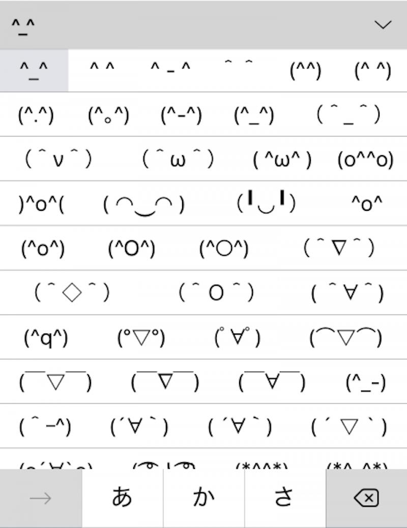 emoticon nascoste