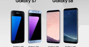 Smartphone Huawei, Samsung e Apple a prezzi scontati, le offerte eBay