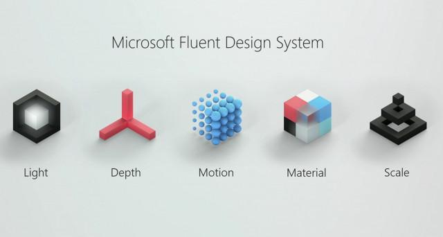 Focus Microsoft Fluent e tutte le altre novità di Windows 10 Fall Creators Update, aggiornamento in arrivo a settembre. Come provarlo in anteprima.