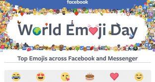 World Emoji Day, il numeri del grande evento appena trascorso