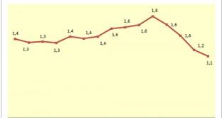 fipe-turismo-2012-tabella-5