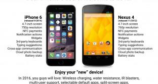 iphone6nexus4