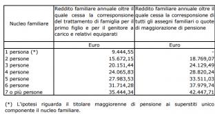 pensioni 1