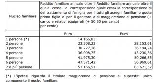 pensioni 3